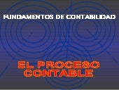 Fundamentos proceso contable