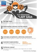 The 5 dimensions of Lady Gaga