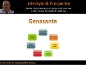 A Genasante Review & How To Succeed...