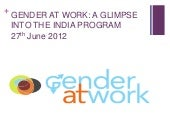Gender At Work India Program