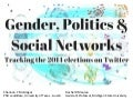 Talking Politics on Twitter: Gender, Elections, and Social Networks