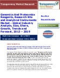 Genomics And Proteomics Reagents,Research Kits and Analytical Instruments Market - Global Industry Analysis, Size, Share, Growth, Trends and Forecast, 2013 - 2019