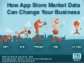 GigaOM Mobilize 2012 - How App Store Market Data Can Change Your Business