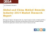 China & Global Methyl Bromide Marke...