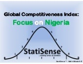 Global ompetitiveness Index - Nigeria