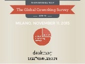 1st Results Of The Global Coworking Survey 2015-16