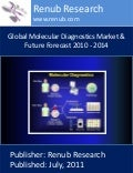 Global molecular diagnostics market & future forecast 2010   2014