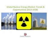 Global Nuclear Energy Market: Trend...