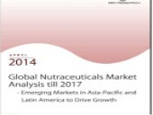 Global Nutraceuticals Industry Anal...