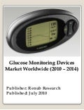Glucose monitoring devices market worldwide (2010 – 2014)