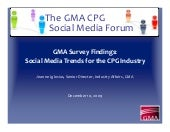 Social Media Trends for the CPG Ind...