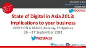 State of Digital Marketing in Asia...
