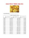 GOLD PRICE TREND ANALYSIS