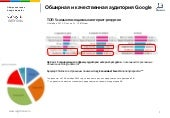 работы Google adwords final2