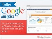 Google Analytics by Buckeye Interac...