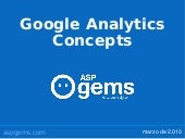 Google Analytics Concepts