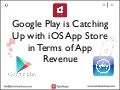 Google Play is Catching Up on App Revenue