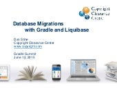 Database Migrations with Gradle and Liquibase