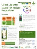 CGIAR Research Program on Grain Legumes, Value for Money