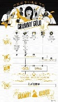 Grammy Awards Voting Process Infographic