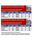 Greater Baton Rouge Home Sales and Prices June 2013 vs June 2014