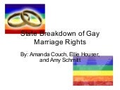 State Breakdown of Gay Marriage Laws