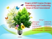 [Group 7] Stages of ESP Course Desi...