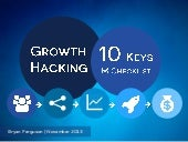 Growth Hacking - 10 Key Checklist
