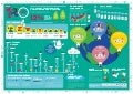 BrandZ Top 100 Most Valuable Global Brands Infographic