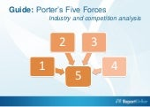 Guide Porter Five Forces Analysis