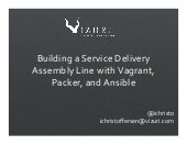 Service Delivery Assembly Line with Vagrant, Packer, and Ansible