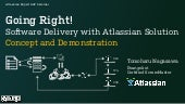 Going Right! Software Delivery with Atlassian Solution