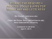 Hacking the research process final version   cil 2014