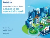 The New World of Work: Leadership and HR Imperatives for 2015 and Beyond