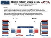 Health Reform Bracketology Oct 25