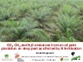 Carbon dioxide, methane and nitrous oxide emissions from an oil palm plantation on deep peat as affected by nitrogen fertilisation