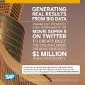 Generating Real Results from Big Data: Paramount Pictures