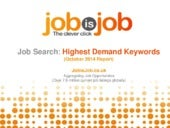 Job Search: Highest Demand Keywords in the World RIGHT NOW