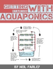 History of aquaponics: Where Aquapo...