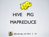 Hive vs Pig for HadoopSourceCodeRea...