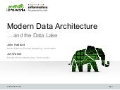 Modern Data Architecture for a Data Lake with Informatica and Hortonworks Data Platform