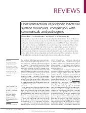 Host Interactions Of Probiotic Bact...