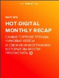 Hot Digital Recap March 2013