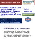 Household Induction Cook-Tops (Hobs) Market - Global Industry Analysis, Size, Share, Growth, Trends And Forecast, 2012 - 2018