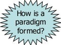 How Paradigms are formed?