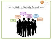 How To Build A Socially Armed Team ...