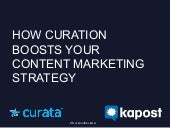 How Curation Boosts Your Content Ma...