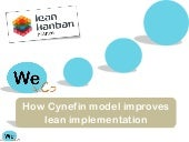 How cynefin model improves lean imp...