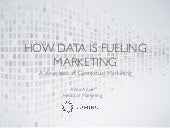 How Data is Fueling Marketing - A Close Look at Contextual Marketing