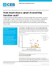 How much does a great accounting fu...